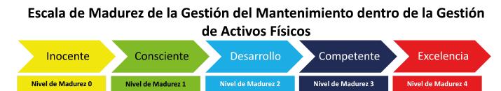 gestion-activos5