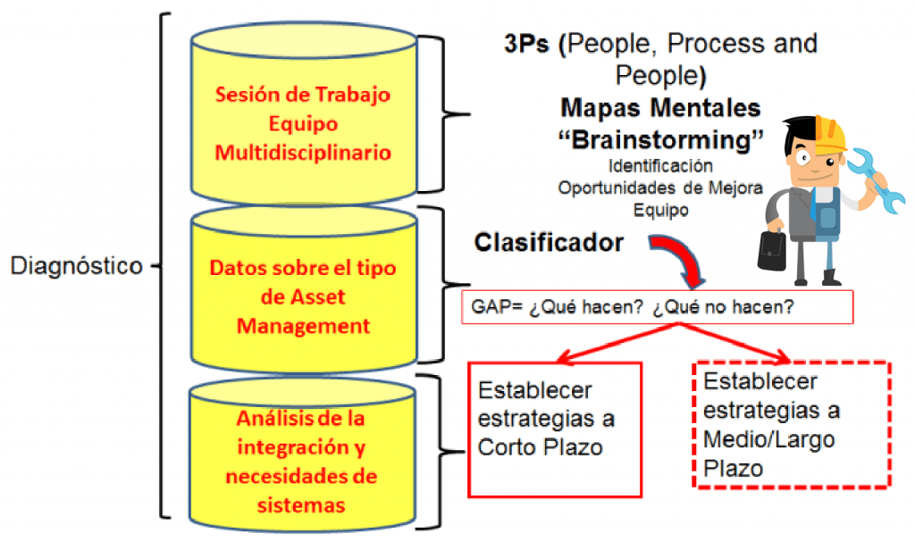 gestion_activos5-01