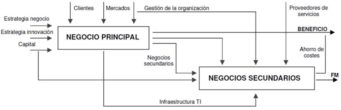 gestion_activos2
