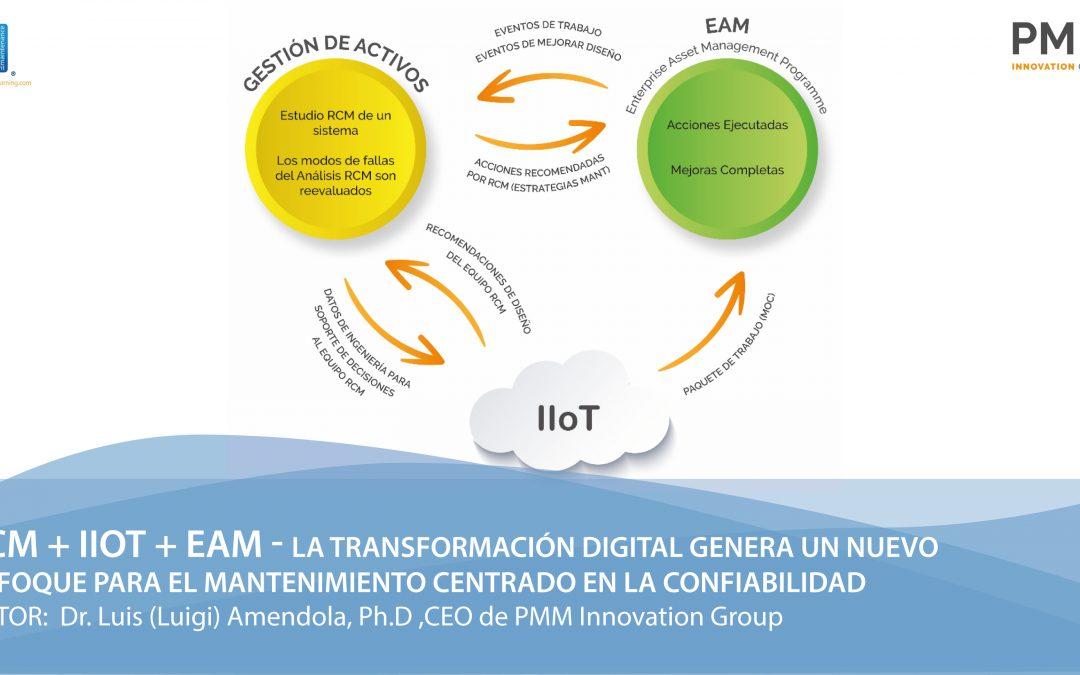 RCM + IIoT + EAM