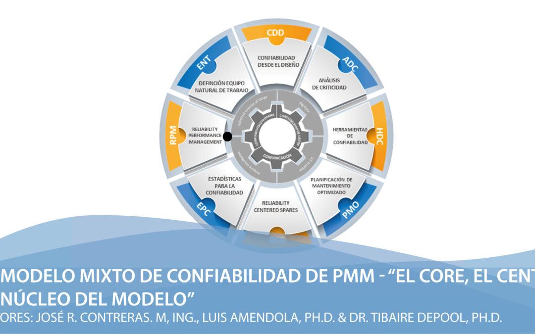 """El Modelo Mixto de Confiabilidad de PMM – """"El core, el centro, el núcleo del Modelo"""""""
